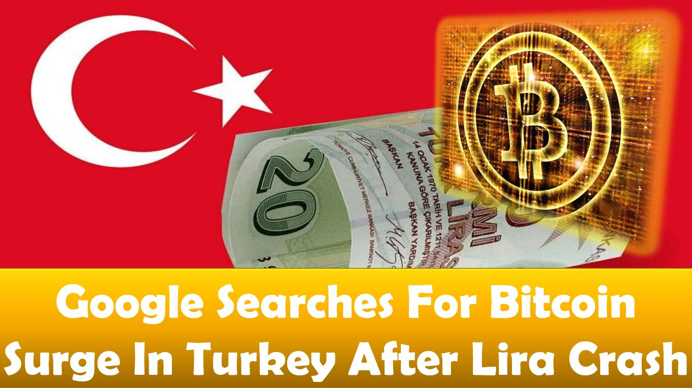 Google Searches For Bitcoin Surge In Turkey After Lira Crash