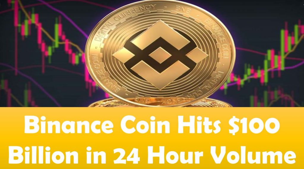 Binance Coin Hits $100 Billion in 24 Hour Volume