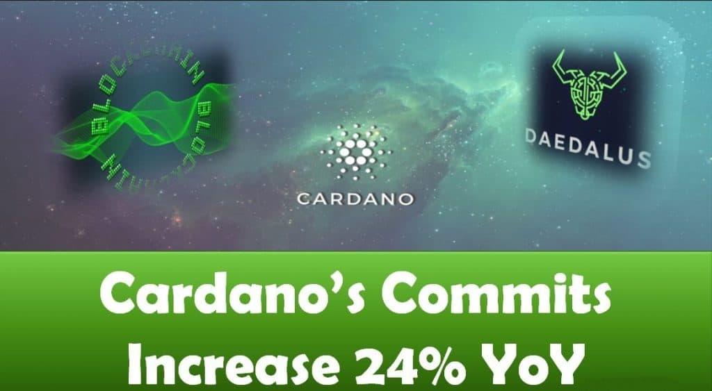 Cardano's Commits Increase 24% YoY